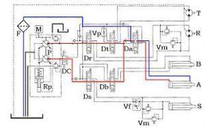 ABYachtService - Impianti chiavi in mano di impianti oleodinamici